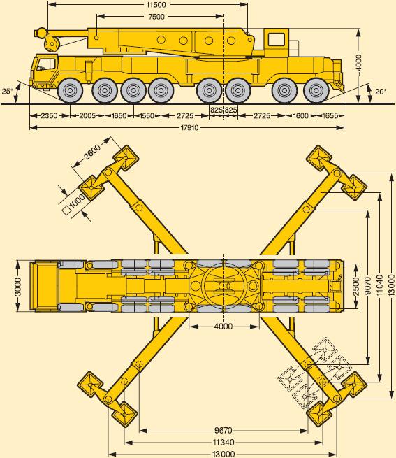 Liebherr LTM 1800