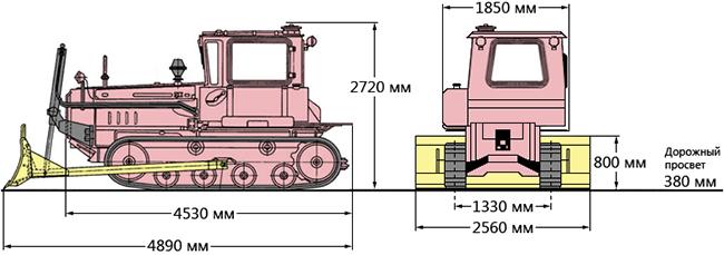 Аренда бульдозера ДТ-75 в
