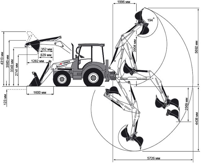 Схема габаритов экскаватора